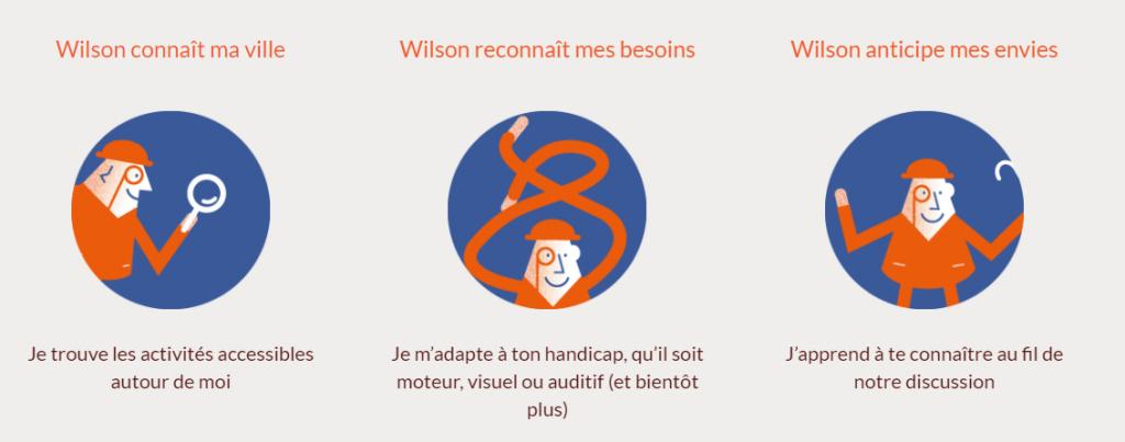 Diapo 3 : Personnage de l'application, accompagné des légendes suivantes: ''Wilson connaît ma ville, je trouve les activités accessibles autour de moi' ' Wilson reconnait mes besoins, Je m'adapte à ton handicap, qu'il soit moteur, visuel ou auditif (et bientôt plus)' ' Wilson anticipe mes envies, J'apprend à te connaitre au fil de notre discussion'