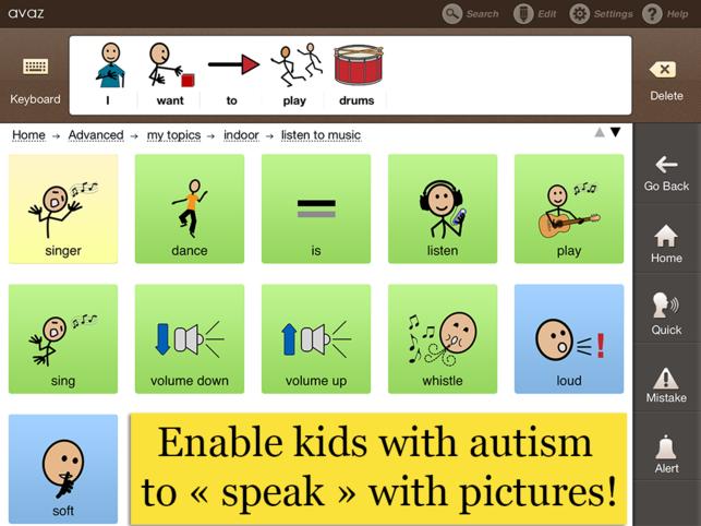 Diapo 3 : exemple de pictogrammes pour faciliter la parole