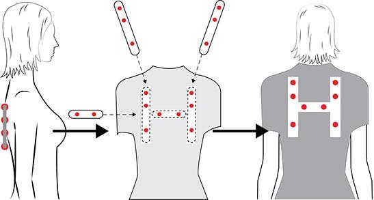 Diapo 1 : photo représentant le mode de fonctionnement du tee-shirt
