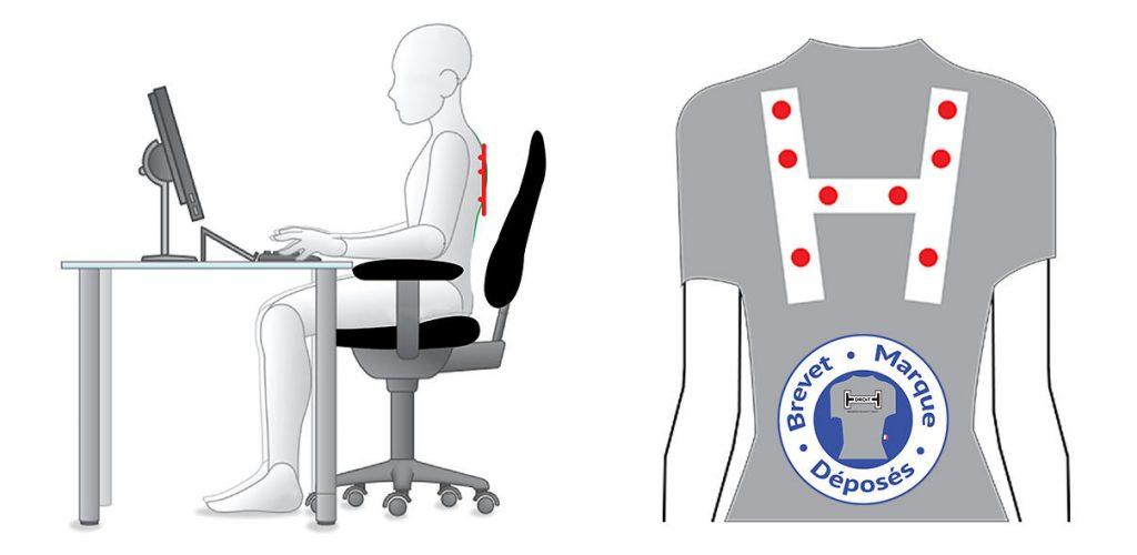 Diapo 3 : photo représentatant le mode de fonctionnement du tee-shirt