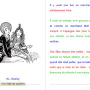 Afficher le panneau 3