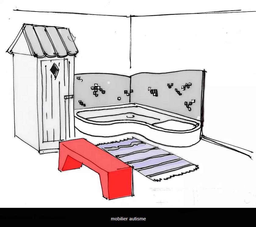 Diapo 5 : Salle sensorielle avec des objets pour le toucher (tapis, poignets)