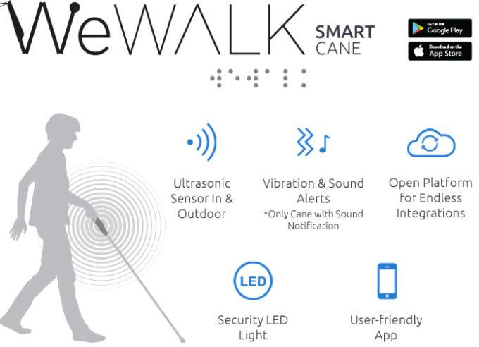 Diapo 6 : Image des fonctionnalités de We Walk (Ultrassons, vibrations et alertes, sécurité LED, application sur téléphone, mise à jour régulières)