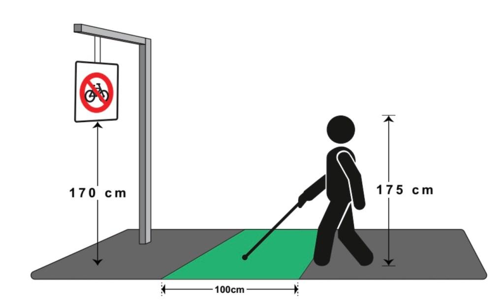 Diapo 4 : Image d'un dessin des possibilités de We Walk, pour un utilisateur d'1 mètre 75, à 1 mètre d'un obstacle pouvant aller jusqu'à 1 mètre 70, la canne vibre et prévient de l'obstacle