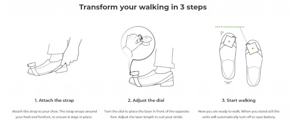 Diapo 3 : Les trois étapes pour utiliser le path finder : placer sur les chaussures, calibrer les lasers et commencer à marcher