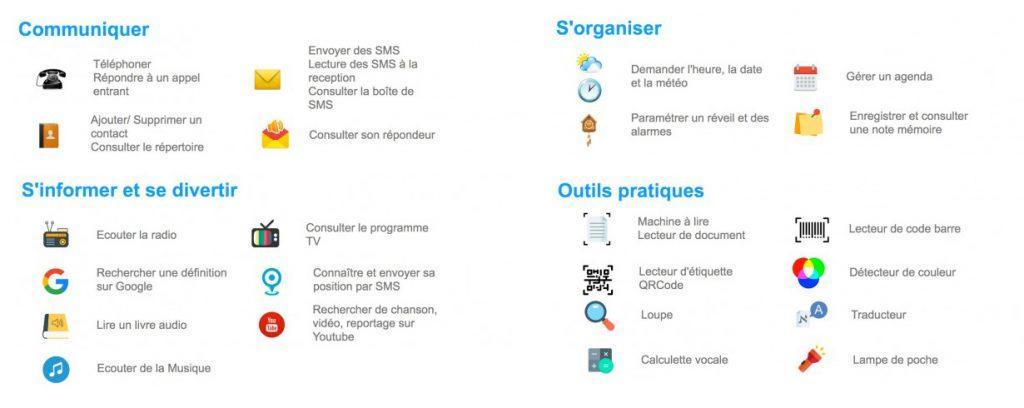 Diapo 2 : Les différentes fonctions vocales disponibles avec l'OlgaPhone comme 'communiquer, écouter de la musique, lire un code barre, paramétrer un réveil ou encore connaitre et envoyer sa position par sms'
