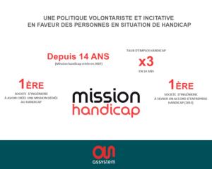 Infographie de l'entreprise Assytem sur leurs engagements et la création de la mission handicap