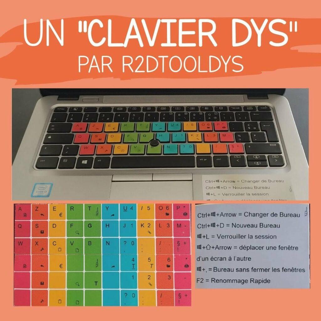 Diapo 2 : Image du clavier KeyDys sur un ordinateur avec les gommettes et de leur signification