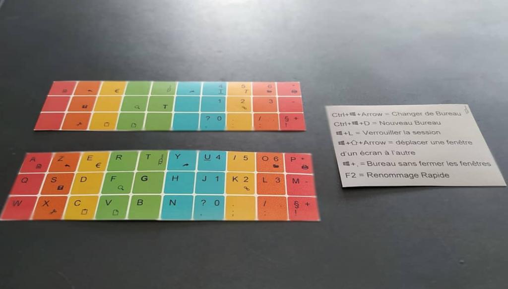 Diapo 3 : Image des gommettes KeyDys et de leur signification