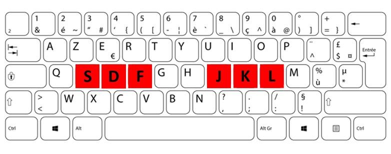 Diapo 4 : Image des touches d'un clavier standard nécessaires pour utiliser un clavier braille (s,d,f,j,k,l)